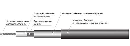NSKT kabel