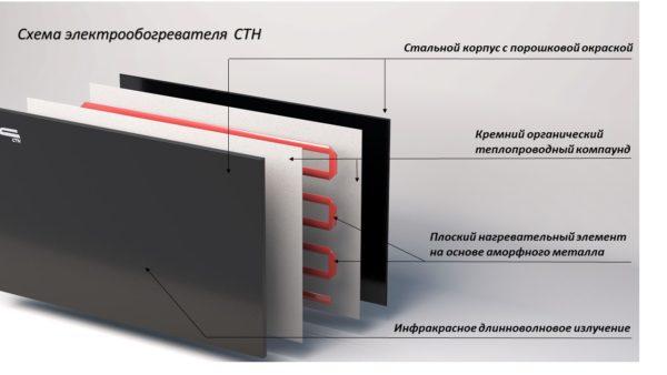 панель стн схема