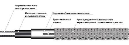 sektsii 30TSBE2